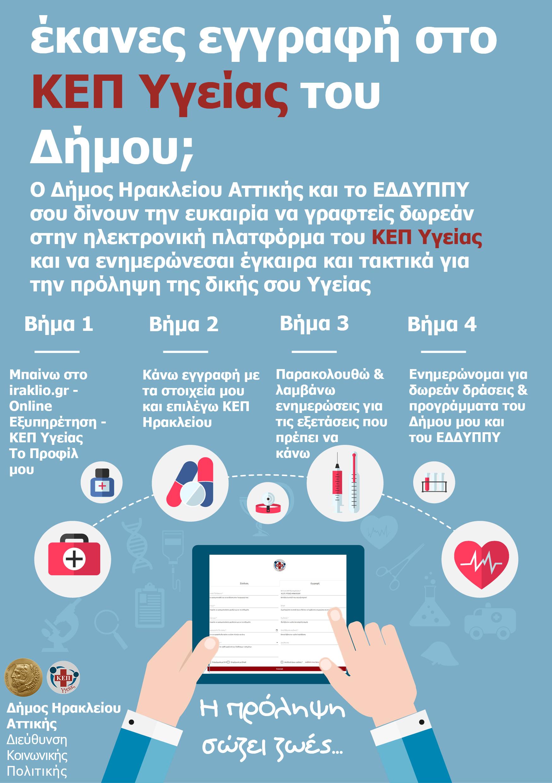 ΚΕΠ Υγείας λογισμικό αφίσα